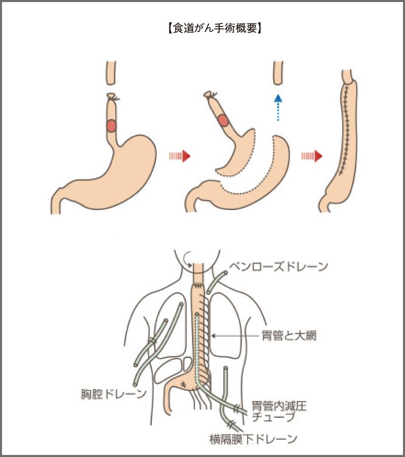 熊本総合病院-2